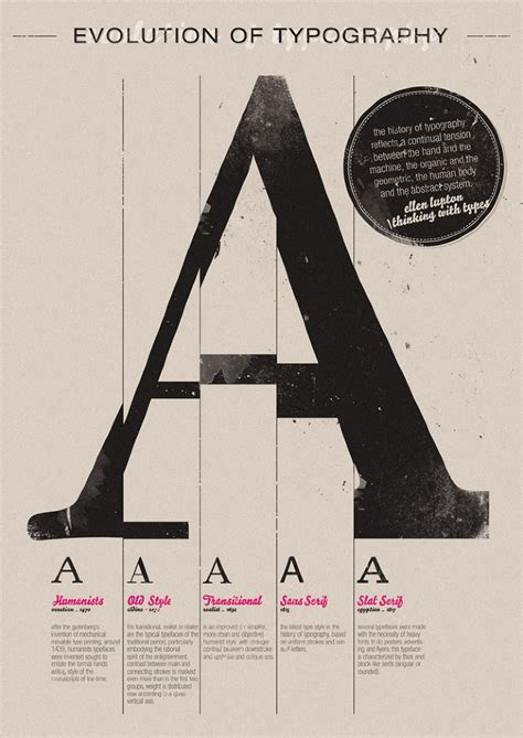 typography evolution evolution of typography brunna mancuso 171 portfolio