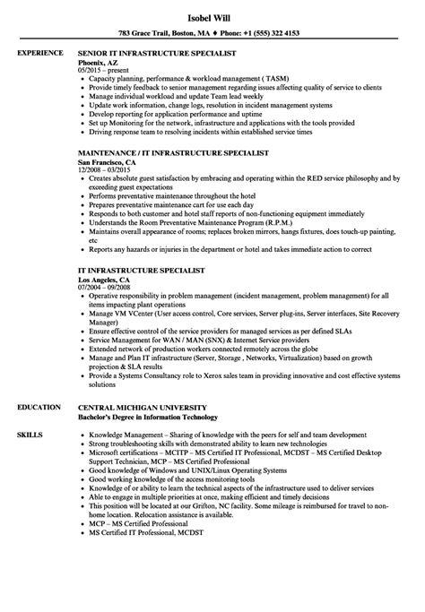 Performance Enhancement Specialist Sle Resume by Performance Enhancement Specialist Sle Resume Security Guard Cover Letter Graduate