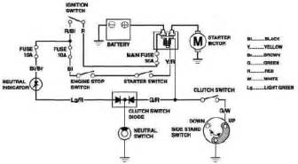04 mercury mountaineer fuse diagram 04 free engine image