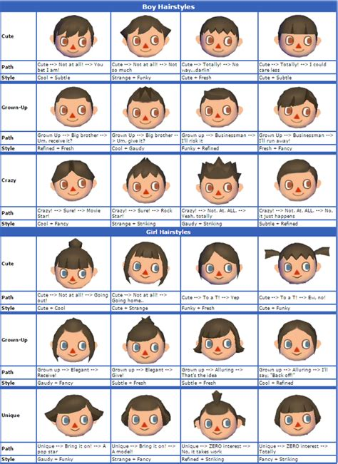 hairstyles animal crossing animal crossing city folk hair color chart hairsstyles co