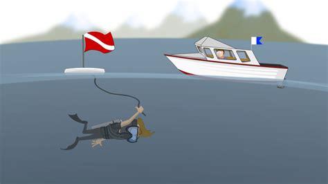 boat dive flags diving buoy alpha flag diver down flag ace boater
