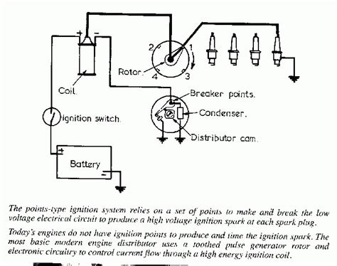 tach wiring diagram for 1987 jeep wrangler wiring diagram
