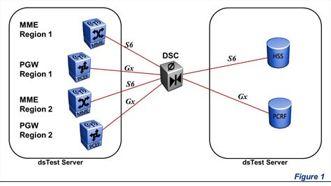network node diagram developing solutions inc network testing solutions