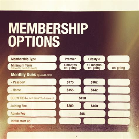 Mba Membership Cost by Membership Fees For Fitness Singapore