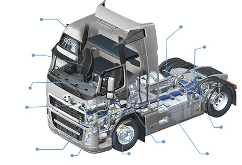 volvo truck parts australia volvo parts volvo spares and accessories online ordering