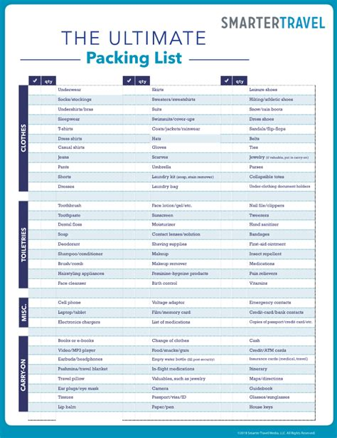 25 beautiful vacation packing lists ideas on pinterest vacation
