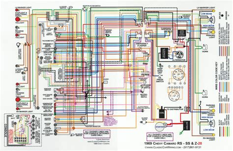 69 chevelle wiring harness diagram 69 el camino ss