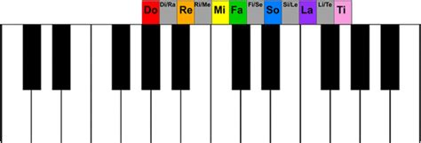 Black Staircase my first piano lessons teaching children music