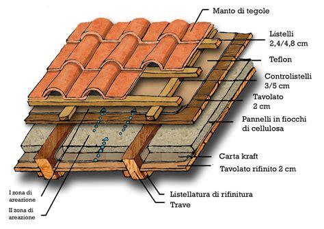 isolare il tetto dall interno come isolare il tetto di casa