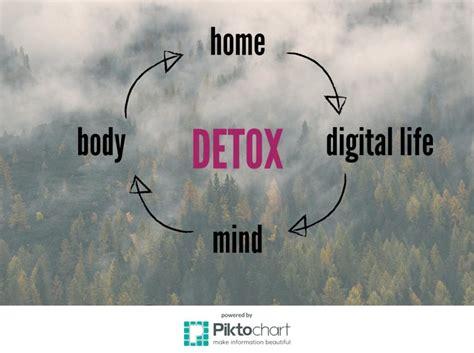 Detox Your Home Class Living by Detox Your Entgifte Dein Leben Mit We Go