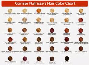 garnier nutrisse hair color cocoa bean golden