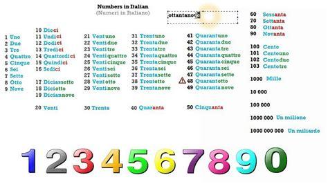 italian numbers 1 100 printable image gallery italian numbers