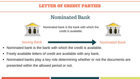 Letter Of Credit Nominated Bank letter of credit basics to letters of credit advancedontrade export import