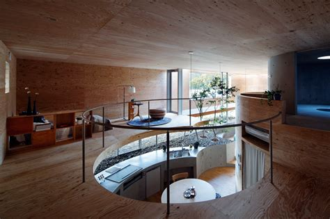 Circle Interior by Circular Pit House With A Sunken Footprint Digsdigs