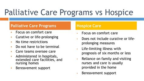 hospice vs comfort care nursing management end of life palliative care comfort