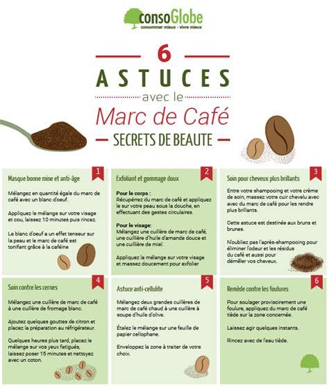 Ordinaire Marc De Cafe Pour Le Jardin #1: beaute-marc-de-cafe.png