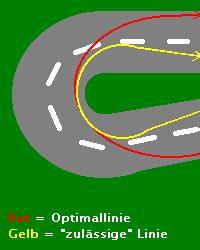 Motorrad Fahren Enge Kurven by Hochtouren Net