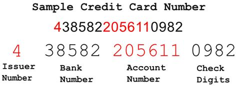 Numbers Template Credit Card Debt what do credit card numbers what s inside a credit card