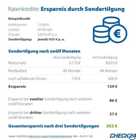 kredit sondertilgung kostenlos ratenkredit sondertilgungen sparen hunderte
