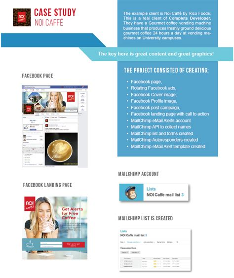 marketing packet template best social media marketing companies complete developer