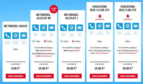 netcologne neue mobilfunktarife im vodafone netz mit lte