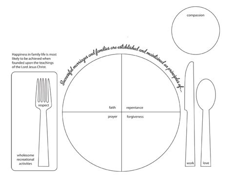 Family Proclamation Placemats Inkablinka Montessori Placemat Template