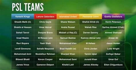 2017 all time photo player list psl 2017 squads players list of all teams in pakistan