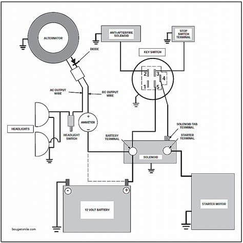 ignition switch wiring diagram for briggs engine wiring