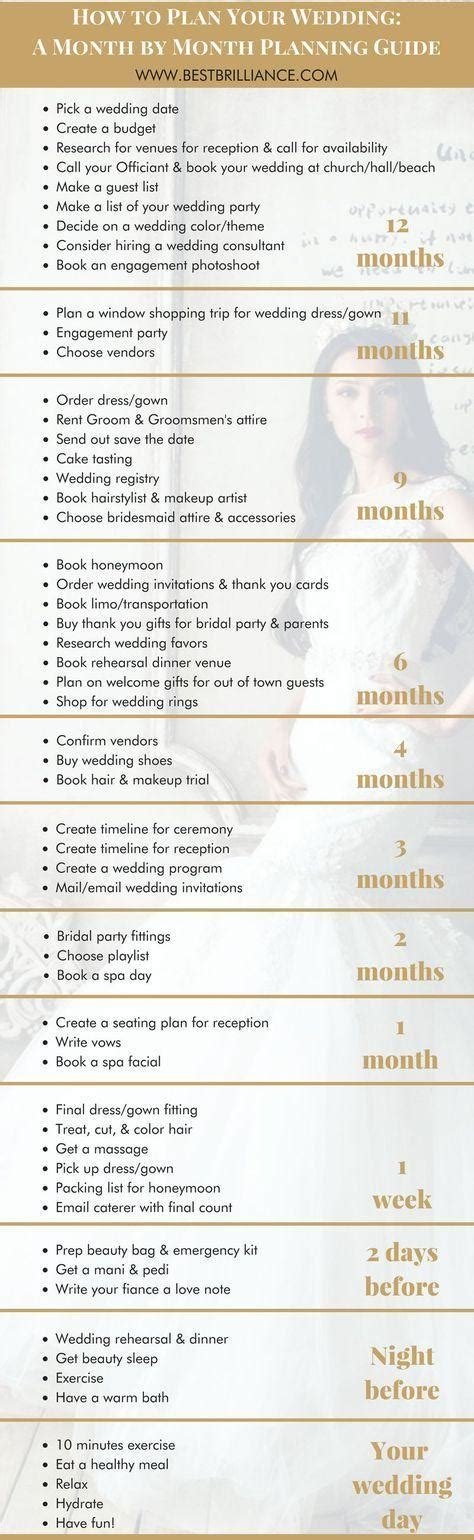 Wedding Planner Email List by Step By Step A Monthly Wedding Planner Checklist 2838284