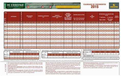calendario de vencimientos trivia impositiva y previsional calendario de vencimientos 2015