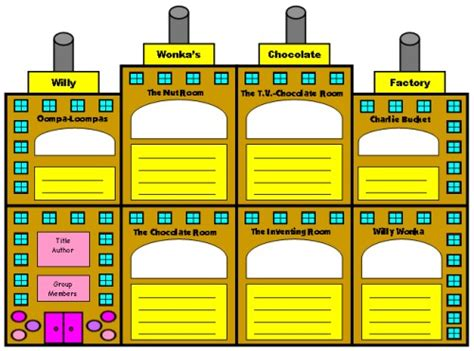 factory template and the chocolate factory by roald dahl teaching