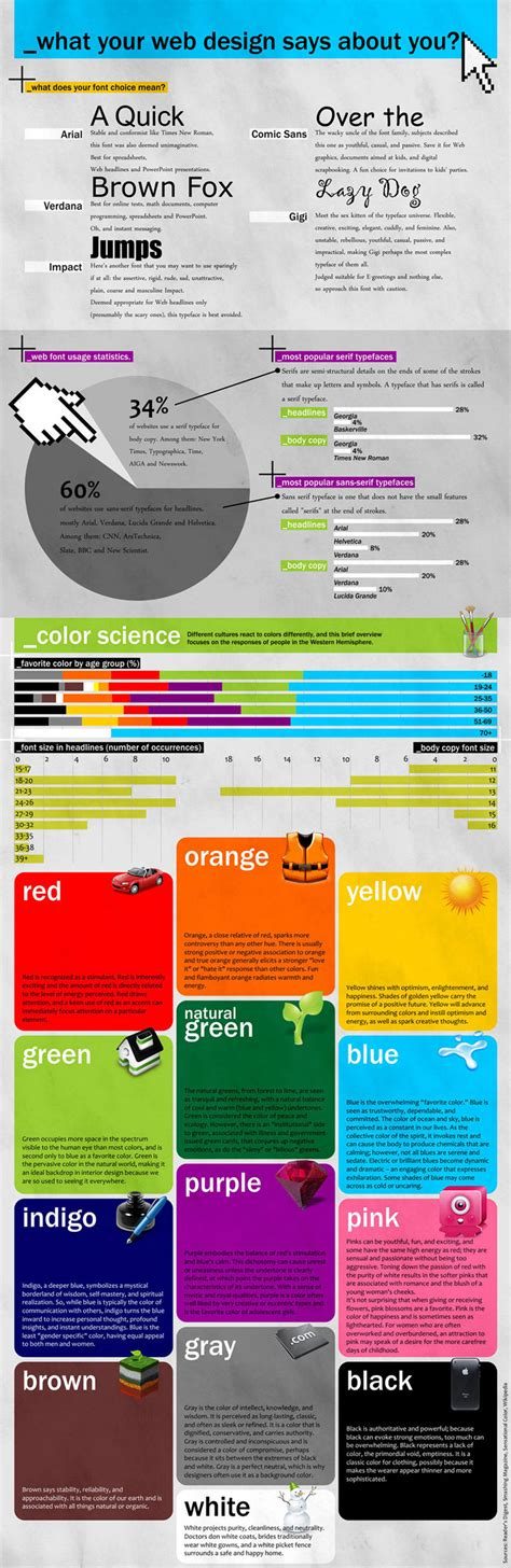 best fonts for web best sans serif fonts for web and webdesign
