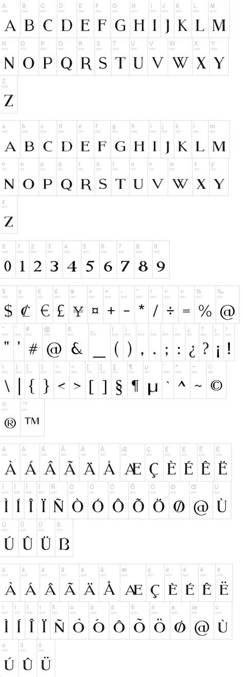 dafont eroded modern serif eroded font dafont com