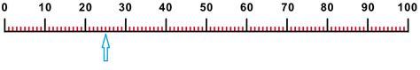 printable number line 1 100 free worksheets 187 printable number line to 100 free math