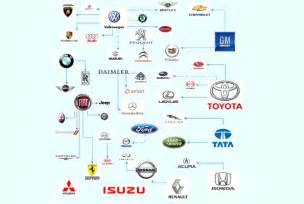 who owns bmw company