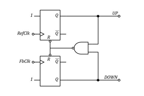 phase detector circuit diagram phase frequency detector intgckts