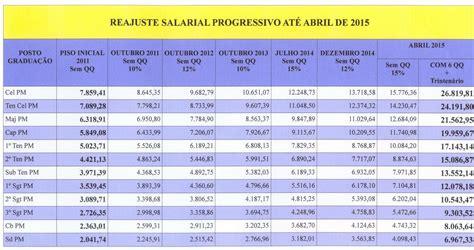 piso salarial do professor 2016 mg tabela salarial professor mg 2016 reajuste salarial blog