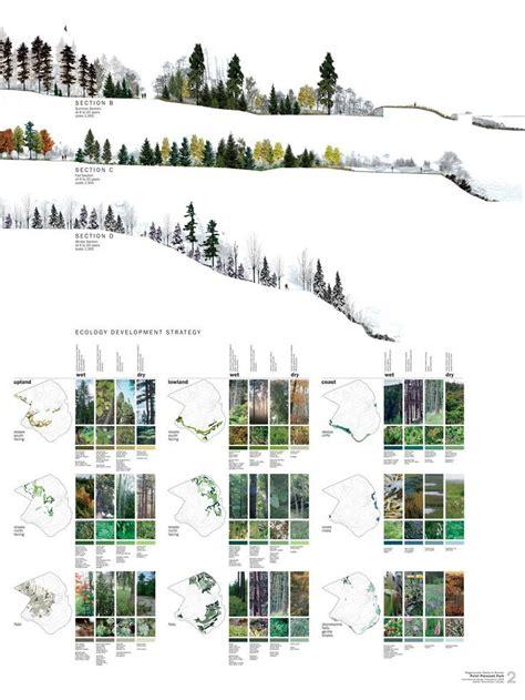 Landscape Architecture Diagrams Landscape Architecture Design Diagram Landscape