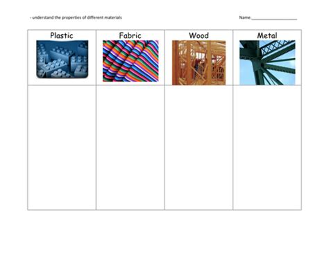 new year ks1 tes properties of materials by anoakes1 teaching resources tes