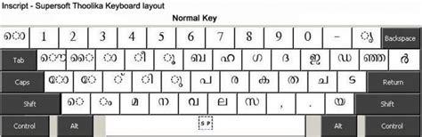 keyboard layout malayalam typing ism malayalam font free download