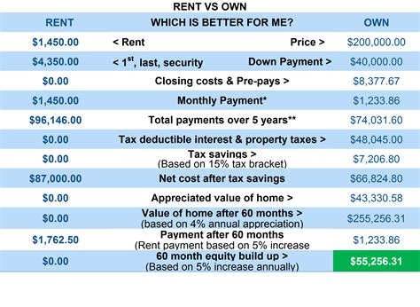 buy house and rent back buying a house vs renting a house why it doesn t matter and we still lose money to