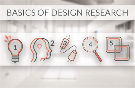 experiment design basics basics of design research edition q1 2017 opensap