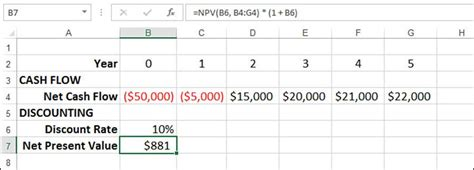 discounted cash flow method excel format building discount formulas building financial formulas
