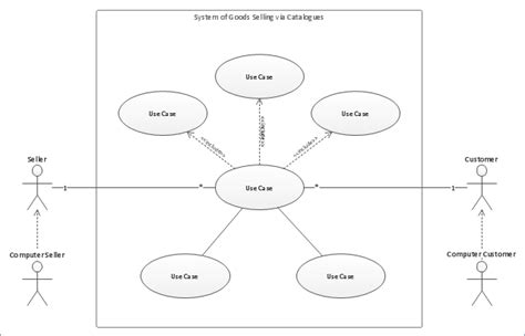diagramming software for design uml use case diagrams