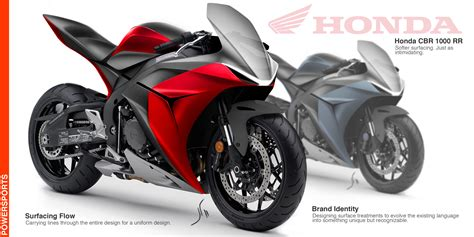 upcoming honda cbr 100 upcoming honda cbr 2017 honda cbr650f honda cbr