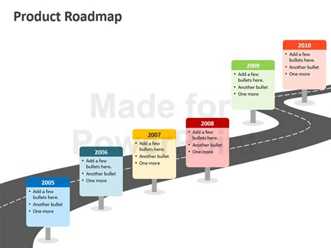 Product Roadmap Powerpoint Template Editable Ppt Slides Roadmap Template