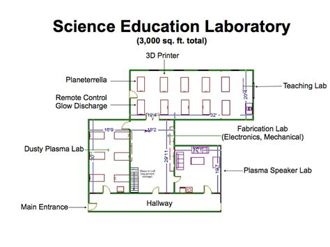 layout plan of laboratory science education lab princeton plasma physics lab
