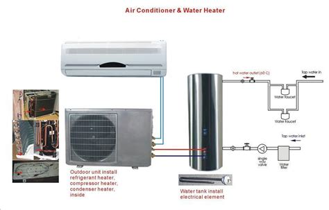 Aircon Water Heater Rifan water in air conditioner air conditioner database