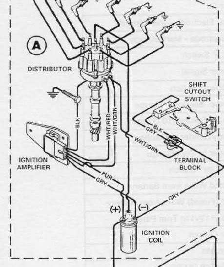 thunderbolt iv ignition system diagram wiring diagram