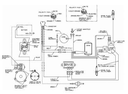 kohler wiring diagrams free wiring diagrams
